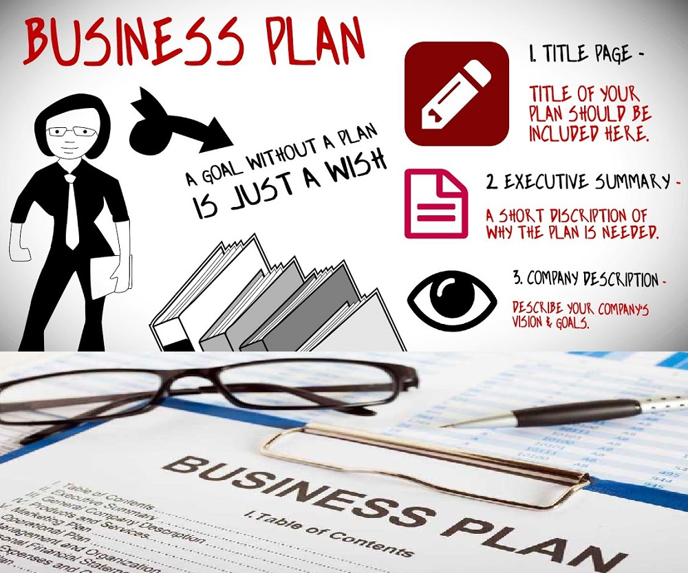 how to write a business plan that will attract investors