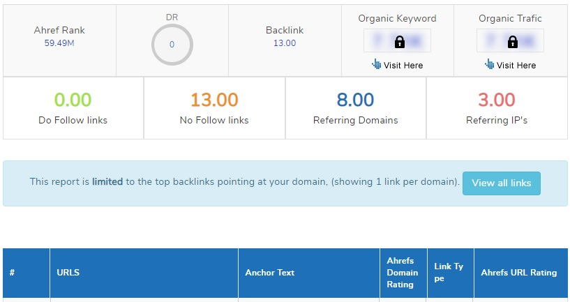 how to know the number of quality backlinks a website has