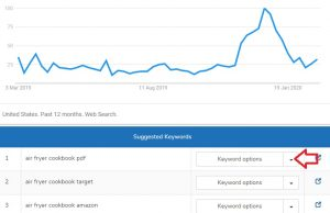 how to perform keyword analysis