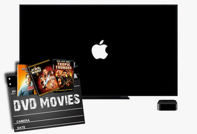 how to play dvd collection on apple without loss of quality