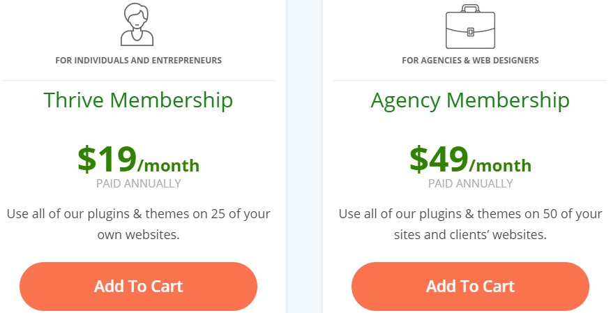 thrive themes membership plans