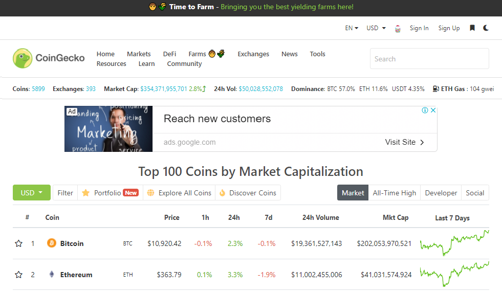 best crypto research tool Coingecko