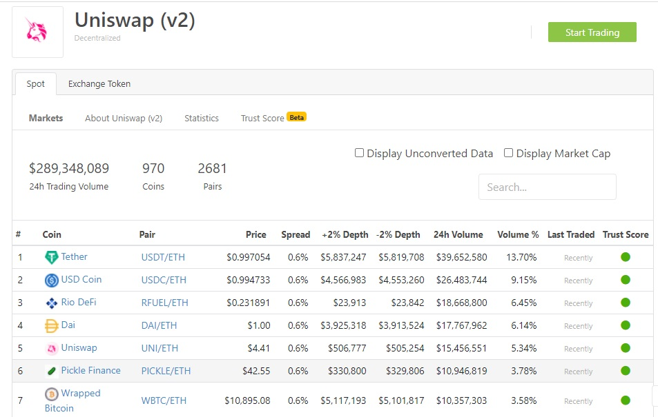 uniswap decentralized exchange protocol review