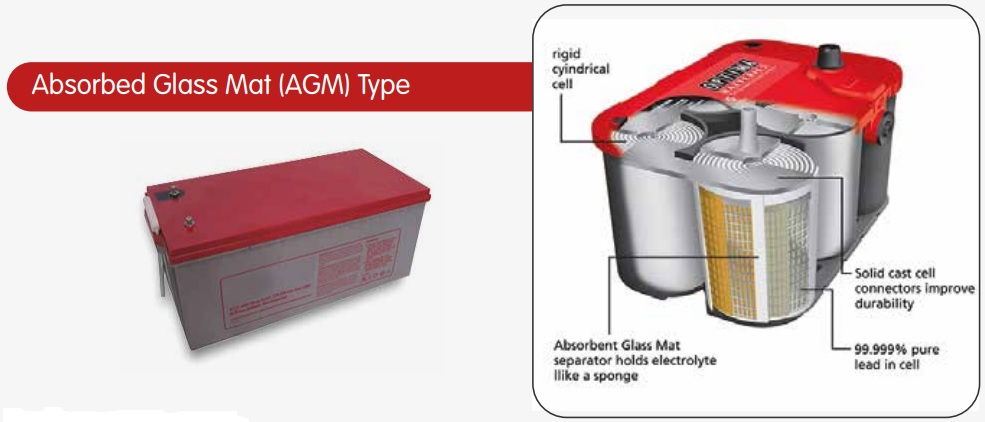 AGM type deep cycle PV batteries