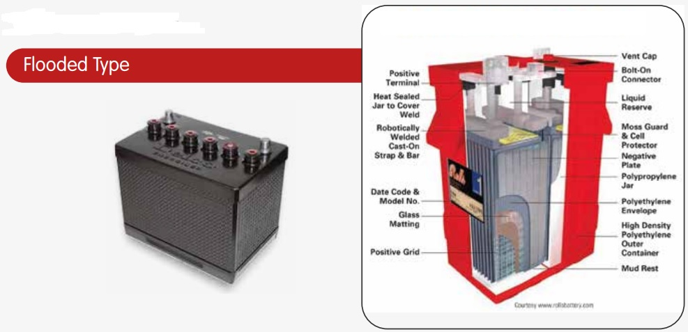 Flooded or tubular type deep cycle PV batteries