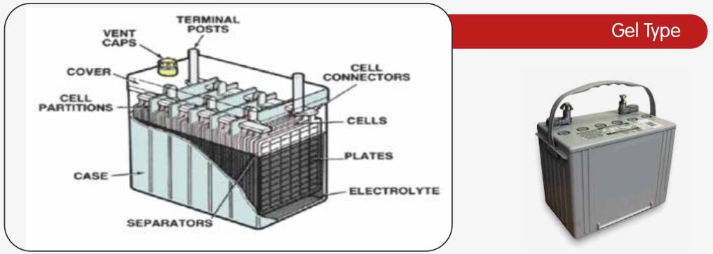 Gel type deep cycle PV batteries