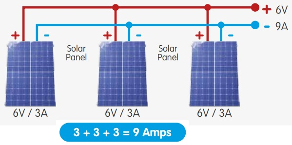 how to connect solar panels in parallel: connection/wiring diagram