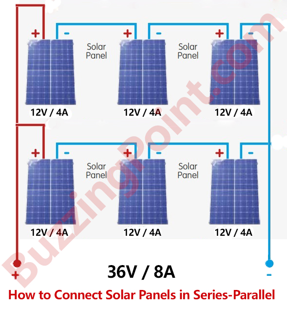how to connect solar panels in series-parallel: connection/wiring diagram