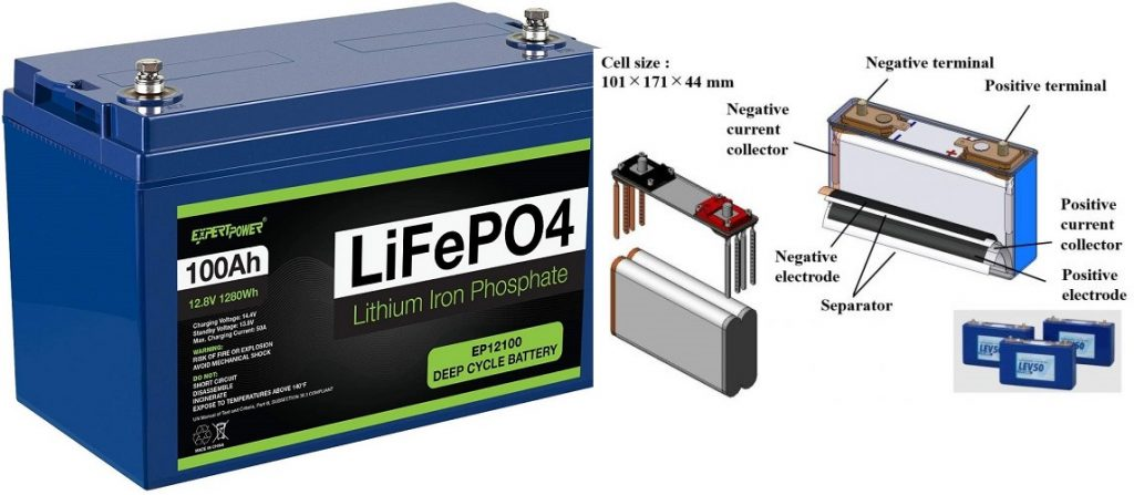Lithium-ion type deep cycle PV batteries