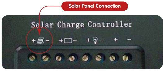 Solar panel connection terminals on a solar charge controller