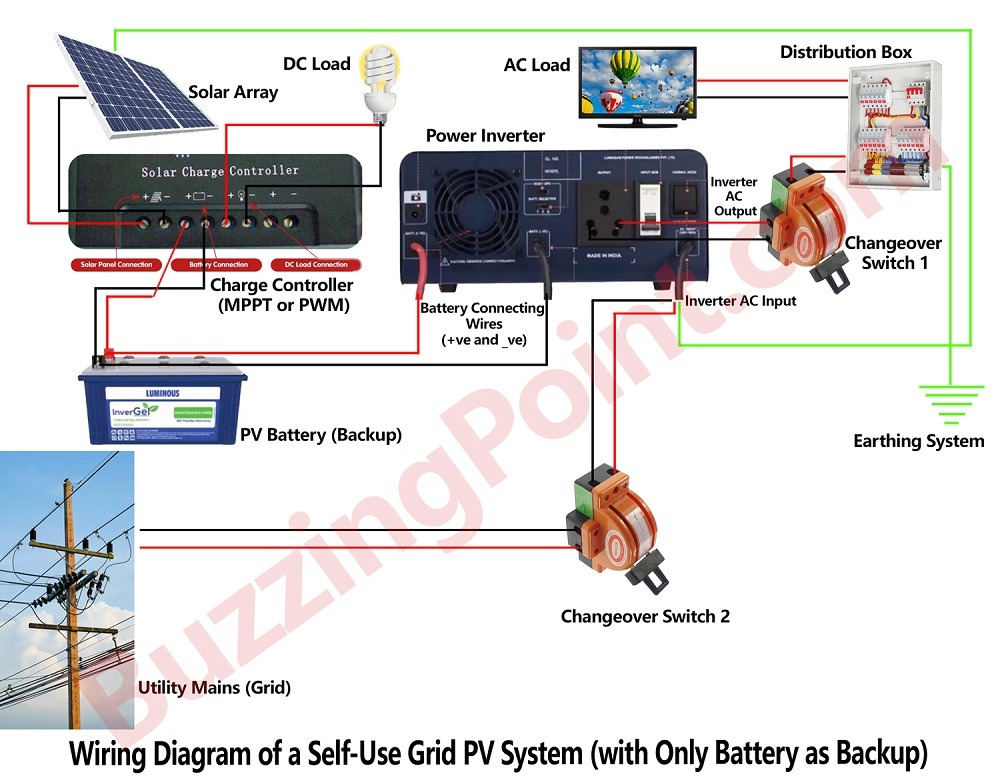 Wiring Diagram of a Self-Use Grid PV System with only Battery as Backup
